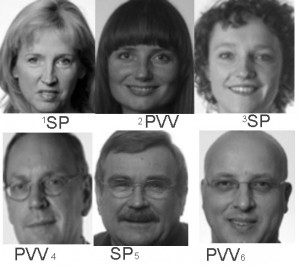 PVV of SP